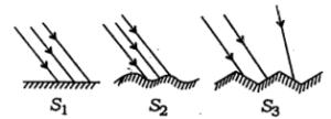 ctet feb 2014 paper-2 MS_Q69